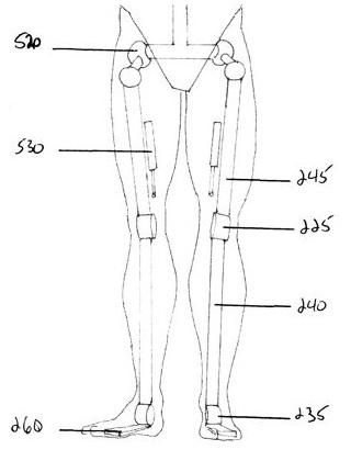 The Leg Trubreak